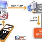 OTP là gì? mã otp, thế nào là smart otp cùng tìm hiểu nhé