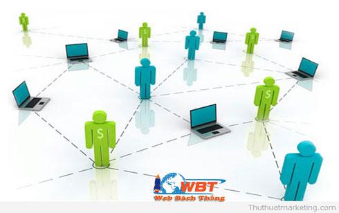 cách kiếm tiền online affiliate
