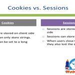 Session là gì? Tại sao lại cần sử dụng session? Và cách phân biệt là gì